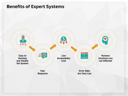 Benefits Of Expert Systems Emotions Ppt Powerpoint Presentation Styles Outfit