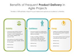 Benefits Of Frequent Product Delivery In Agile Projects