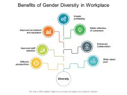 Benefits Of Gender Diversity In Workplace