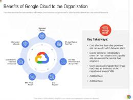 Benefits Of Google Cloud To The Organization Google Cloud IT Ppt Infographics