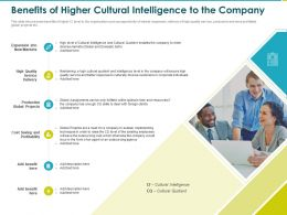 Benefits Of Higher Cultural Intelligence To The Company Foreign Ppt Powerpoint Presentation File Deck