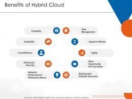 Benefits Of Hybrid Cloud Cloud Computing Ppt Formats