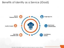 Benefits Of Identity As A Service IDaaS Cloud Computing Ppt Elements