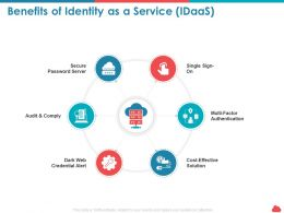 Benefits Of Identity As A Service Idaas Password Server Ppt Powerpoint Show