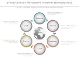 Benefits Of Inbound Marketing Ppt Powerpoint Slide Backgrounds