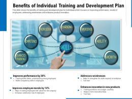 Benefits Of Individual Training And Development Plan