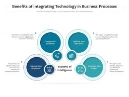 Benefits Of Integrating Technology In Business Processes