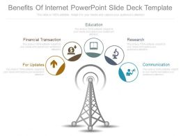 Benefits Of Internet Powerpoint Slide Deck Template