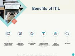 Benefits Of Itil Itil Service Level Management Process And Implementation Ppt Powerpoint Presentation Clipart