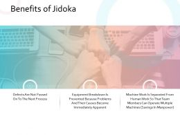 Benefits Of Jidoka Communication Management Planning Business