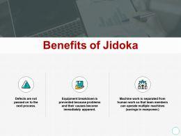 Benefits Of Jidoka Threat A425 Ppt Powerpoint Presentation Layouts Topics