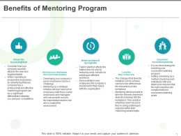 Benefits Of Mentoring Program Planning Ppt Powerpoint Presentation Lists