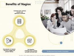 Benefits Of Nagios Batch Jobs Ppt Powerpoint Presentation Model Aids
