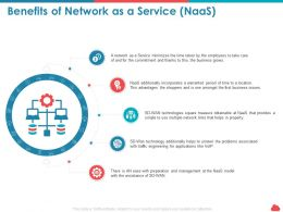 Benefits Of Network As A Service Naas Business Ppt Powerpoint Icon