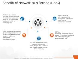 Benefits Of Network As A Service Naas Cloud Computing Ppt Diagrams