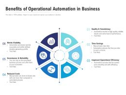 Benefits Of Operational Automation In Business