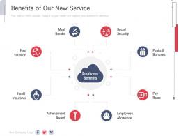 Benefits Of Our New Service New Service Initiation Plan Ppt Demonstration