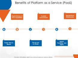 Benefits Of Platform As A Service PaaS Cloud Computing Ppt Template