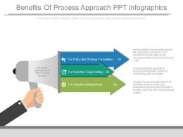 Benefits Of Process Approach Ppt Infographics