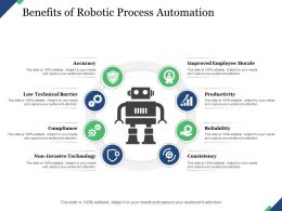Benefits Of Robotic Process Automation Accuracy Compliance Reliability Productivity