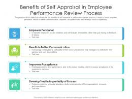 Benefits Of Self Appraisal In Employee Performance Review Process