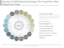 Benefits Of Smm Marketing Strategy Plan Powerpoint Slide Background Image