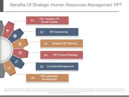 Benefits Of Strategic Human Resources Management Ppt