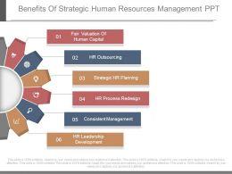 Benefits Of Strategic Human Resources Management Ppt