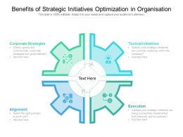 Benefits Of Strategic Initiatives Optimization In Organisation
