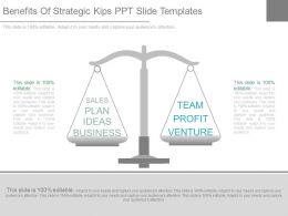 Benefits Of Strategic Kips Ppt Slide Templates