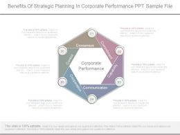 Benefits Of Strategic Planning In Corporate Performance Ppt Sample File