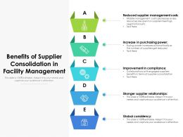 Benefits Of Supplier Consolidation In Facility Management