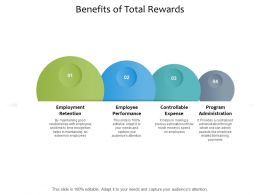 Benefits Of Total Rewards