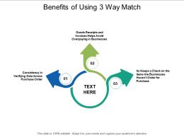 Benefits Of Using 3 Way Match