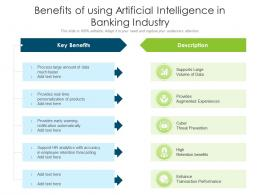 Benefits Of Using Artificial Intelligence In Banking Industry