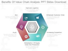 Benefits Of Value Chain Analysis Ppt Slides Download