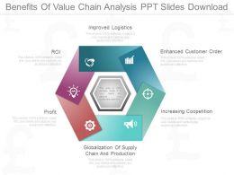 benefits_of_value_chain_analysis_ppt_slides_download_Slide01