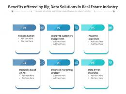 Benefits Offered By Big Data Solutions In Real Estate Industry
