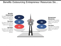 Benefits Outsourcing Entrepreneur Resources Six Sigma Automated Information Management