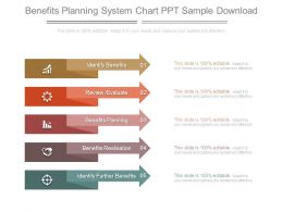 Benefits Planning System Chart Ppt Sample Download