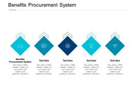 Benefits Procurement System Ppt Powerpoint Presentation File Design Ideas Cpb