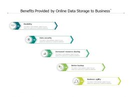 Benefits Provided By Online Data Storage To Business