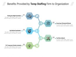 Benefits Provided By Temp Staffing Firm To Organization