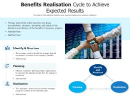 Benefits Realisation Cycle To Achieve Expected Results