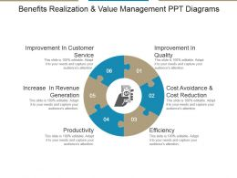 Benefits Realization And Value Management Ppt Diagrams