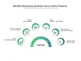 Benefits Received By Business Due To Online Presence