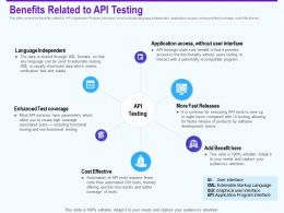 Benefits Related To Api Testing Cost Effective Ppt Powerpoint Infographics
