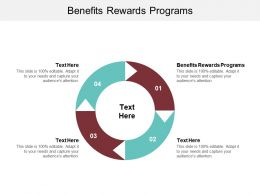 Benefits Rewards Programs Ppt Powerpoint Presentation Infographic Template Ideas Cpb
