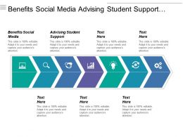 Benefits Social Media Advising Student Support Information System