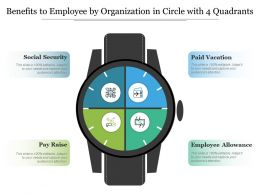 Benefits To Employee By Organization In Circle With 4 Quadrants